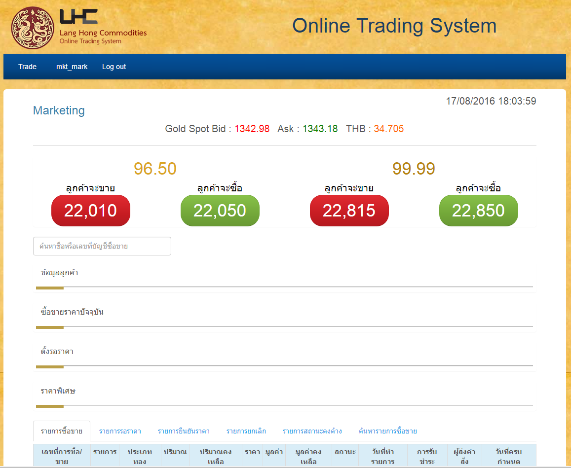 System requirements for online trading